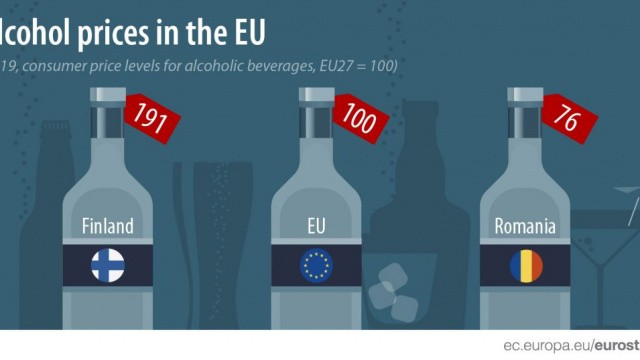 Bulgaria – Second of Cheapest Alcohol in EU
