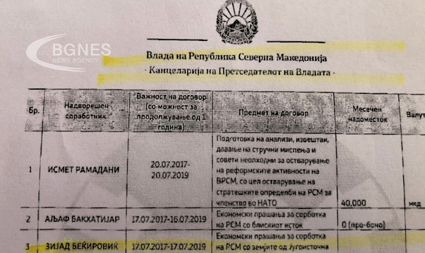 Zaev's Advisers Call Bulgaria And Germany Mafia States As Well As Fans of Nazism