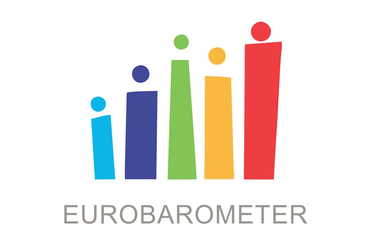Eurobarometer: Over Half Of EU Passengers Are Unaware Of Their Rights